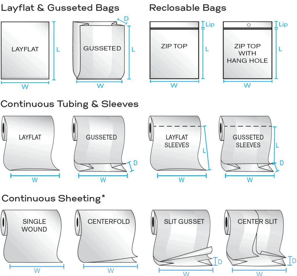 BAG, TUBING & SHEETING STYLES